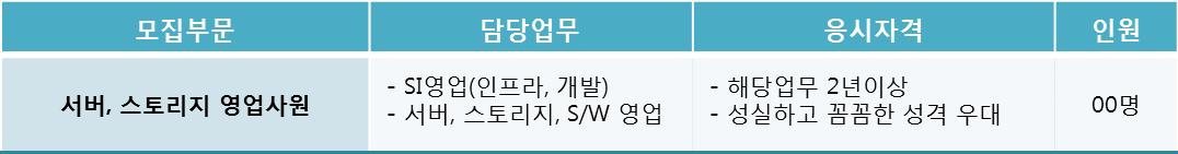0704 채용공고-영업(상시).png