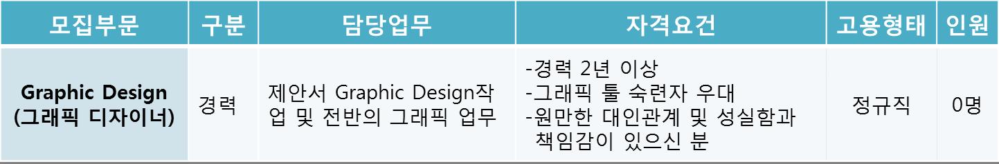 0726 디자이너 공고.png