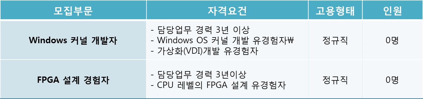 0723 Windows 커널 개발자(수정).png